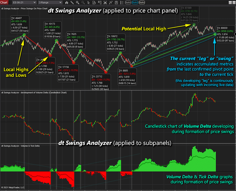 dt Swings Analyzer - Preview
